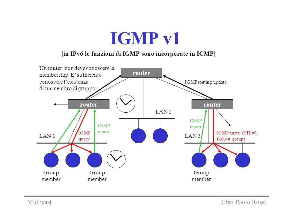[in IPv6 le funzioni di IGMP sono incorporate in ICMP]